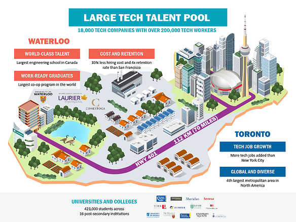 Tech Talent Pool Map